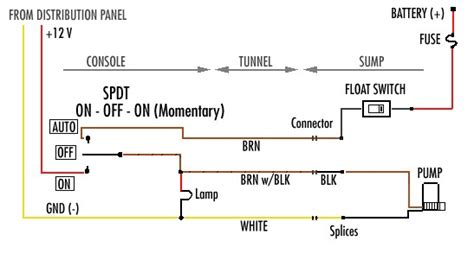 wiring 101bilge float switch the hull