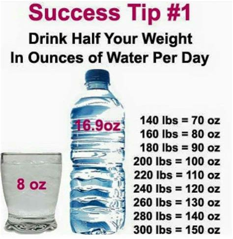 how many ounces in a of liquor how many oz of water you need to drink fijimala