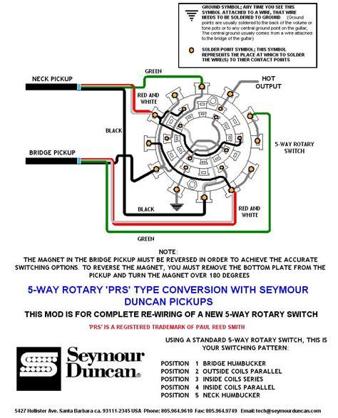 wolfgang guitar wiring diagram get free image about