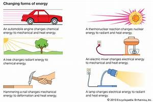 Aisa's Energy Transformation Project - ThingLink