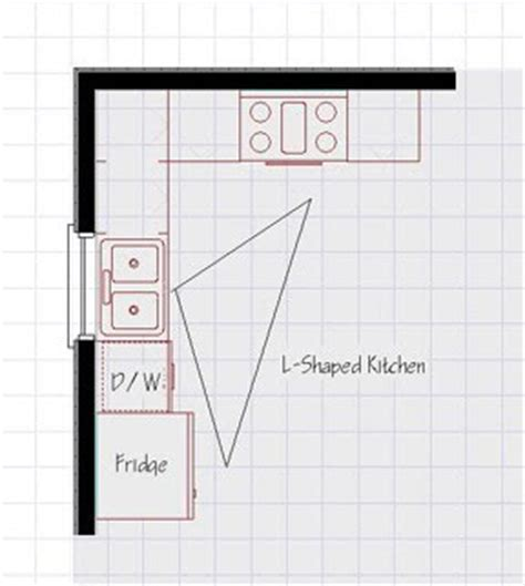 L Shaped Kitchen Floor Plan Layouts by Home Plans Design L Shaped Kitchen Floor Plans