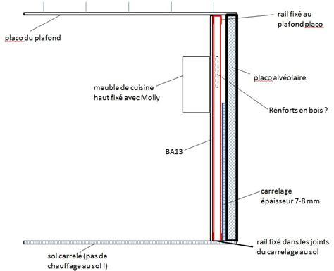 comment fixer un meuble de cuisine au mur nouveau mur ba13 jpg 71 37 kb