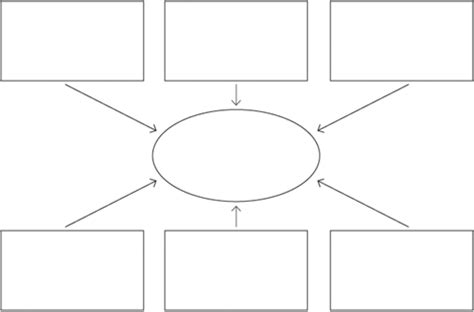 Free Nursing Concept Map Template by Free Concept Map Template Search
