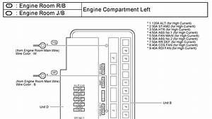 2005 Toyota Corolla Fuse Box Diagram