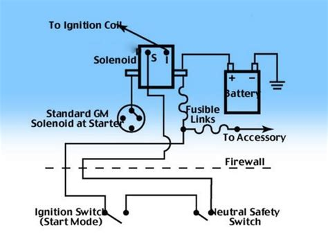 Gm Solenoid Wire Diagram by Remote Ford Solenoid For Gm No Start