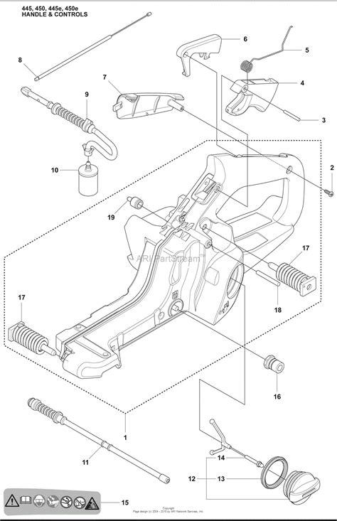 husqvarna    parts diagram  handle controls