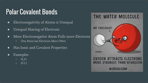 Types of Bonds Lecture - YouTube