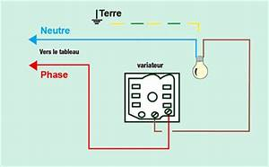 installer un variateur de lumiere le roi de la bricole With comment installer une lumiere exterieur