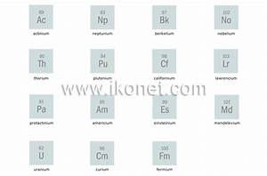 science > chemistry > chemical elements > actinides image ...