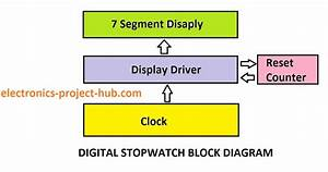 Digital Stopwatch Circuit Diagram Using Ics  U2013 Diy
