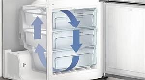 Kühlschrank No Frost : enn das k hlger t keine no frost funktion hat rulmeca ~ Watch28wear.com Haus und Dekorationen