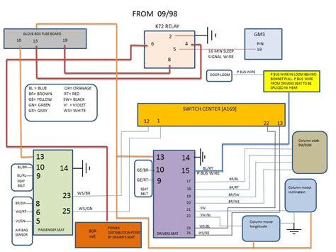e39 wiring diagram electric seats and heated and column bmw5 bmw 5 series owners board