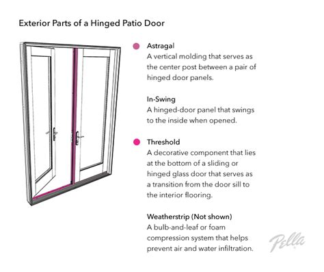 Pella Outswing French Patio Doors by Exterior Door Threshold Parts Diagram Endura Threshold