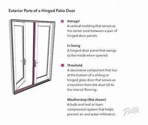 Parts Of A Door - Door Anatomy