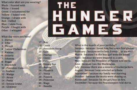 what are the names of the hunger top 28 what are the names of the hunger download what are all the tributes names from the