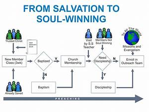 Free Salvation Cliparts  Download Free Clip Art  Free Clip