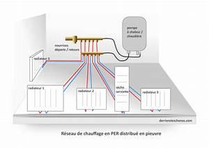 Plomberie Pour Les Nuls : dossier r alisation des r seaux de chauffage et d ecfs ~ Melissatoandfro.com Idées de Décoration