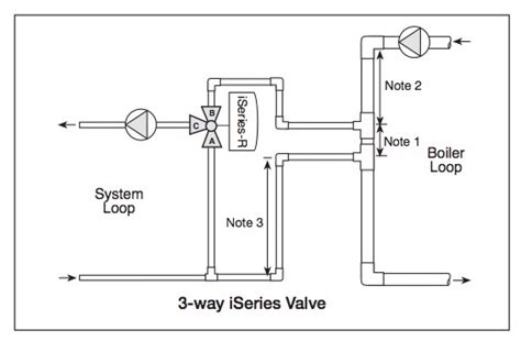 flaw  boiler piping redesigned twinsprings
