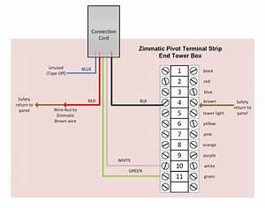 Zimmatic Pivot Parts Awesome