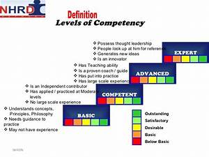 HR Competency W... Competency Definition