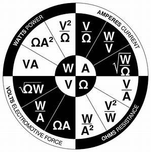 File Ohms Law Wheel Wvoa Svg