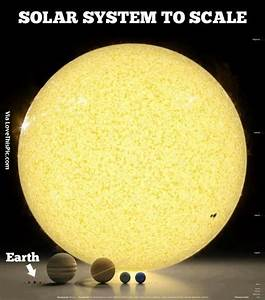 Solar System To Scale Pictures, Photos, and Images for ...