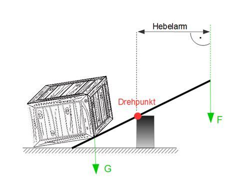 zweiseitiger hebel physik  kurse