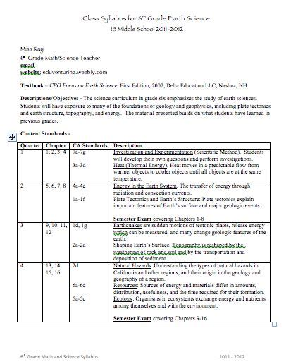 middle school syllabus template best 25 middle school decor ideas on school classroom middle school posters and