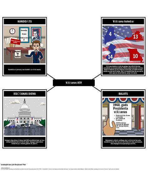 Vēlēšanas Amerikas Savienoto Valstu Vārdnīcā Storyboard