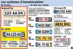 Immatriculation Voiture étrangère En France : les nouvelles plaques en 2009 05 06 2008 ~ Gottalentnigeria.com Avis de Voitures