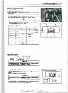 1990  U2013 2004 Kawasaki Kaf300a Mule 500 520 550 Utv Service Manual   99924