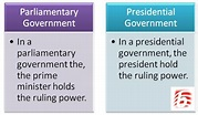 Difference Between Parliamentary and Presidential ...