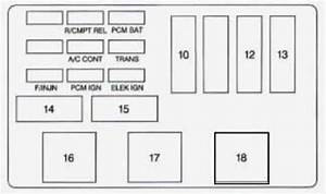 1997 Chevy Malibu Under Hood Fuse Box Diagram : chevrolet lumina 1997 fuse box diagram auto genius ~ A.2002-acura-tl-radio.info Haus und Dekorationen