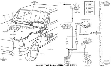 1964 Thunderbird Stereo Wiring Diagram by E36 Ignition Wiring Harness Wiring Diagram Database