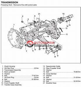 Free Download  Ssangyong Musso Service Manual  Manual