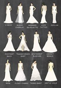 Wedding dresses types which will never go out of style for Type of wedding dresses