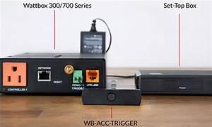 Wb 300 Wandhalterung : wattbox ip 3 controlled outlet compact power conditioner with auto reboot ~ Frokenaadalensverden.com Haus und Dekorationen