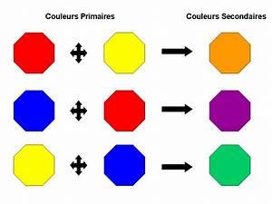Couleur Complémentaire Du Rose : m lange des couleurs pour la peinture m lange des ~ Zukunftsfamilie.com Idées de Décoration