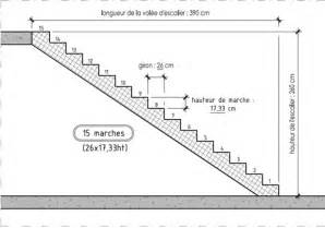 Dimension Marche Escalier by Calcul Escalier Dimensions Ooreka