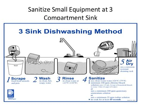 3 compartment sink sanitizer sanitary facilities