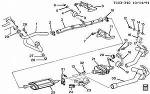 Chevrolet K1500 Exhaust System