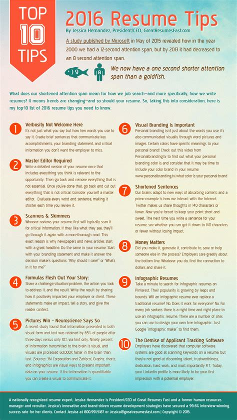 Tips On Creating A Great Resume by Infographic 2016 Resume Tips