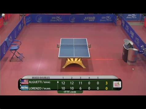 2018 Panam Junior Championships Day 4  Morning Session