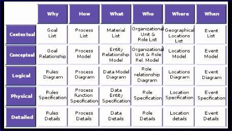 requirements traceability matrix template excel