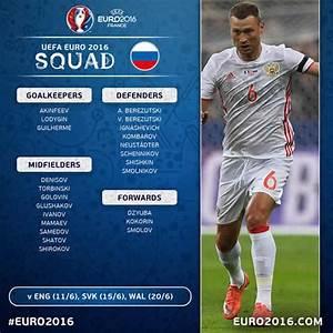 Equipe Foot Espagne Liste : pronostic angleterre russie euro 2016 foot ~ Medecine-chirurgie-esthetiques.com Avis de Voitures