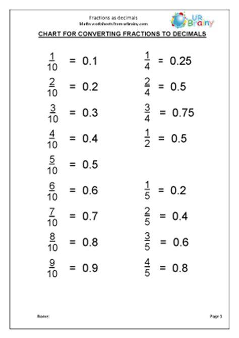 fractions as decimals fractions and decimals maths
