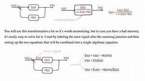 Simplifying And Modifying Block Diagrams