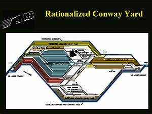 This Diagram Depicts The Layout Of Conway Yard After The