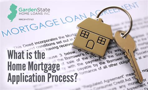 what is the process involved in a home mortgage