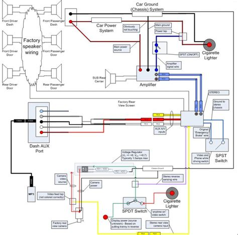 creative mitsubishi galant stereo wiring diagram stereo wiring diagram for 2003 mitsubishi